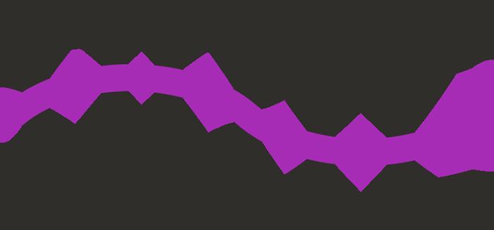 Mainostoimisto Aate
